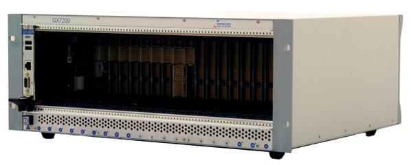 GX7200