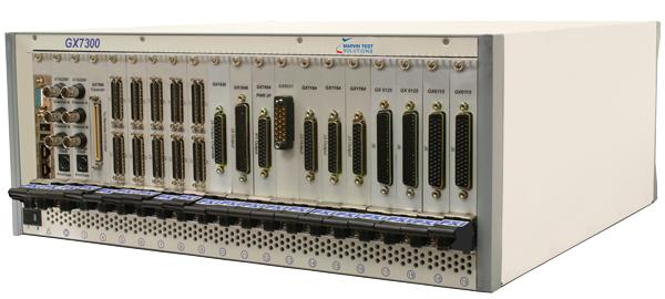 GX7300